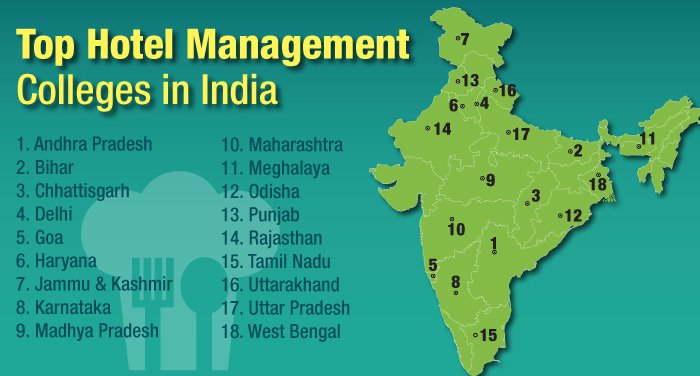 Top-Hotel-Management-Colleges-in-India