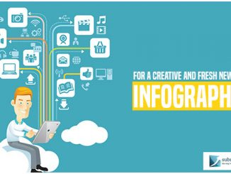 Infographics – For a Creative and Fresh New Look